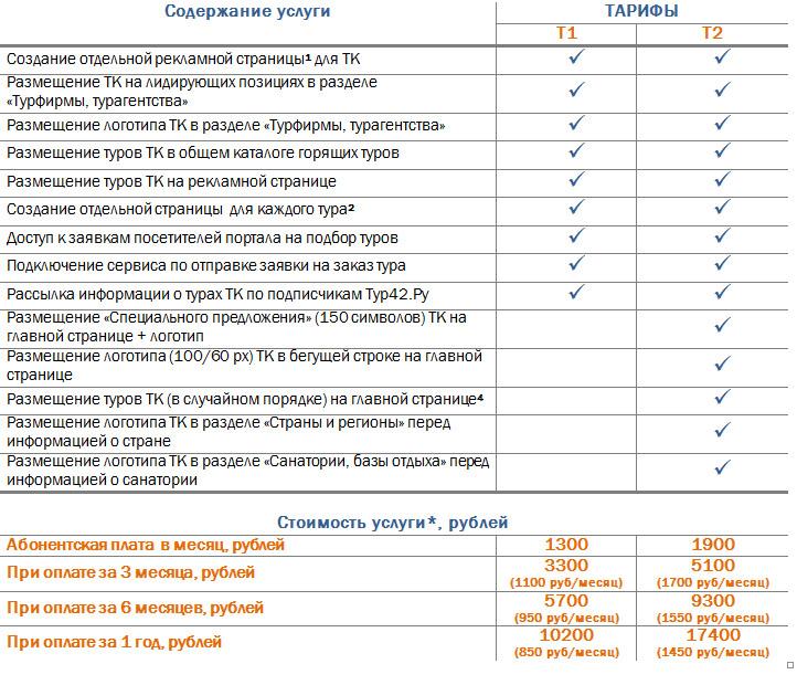 Watch movies online best 5 of bank armenii kursi valyut apr 2016